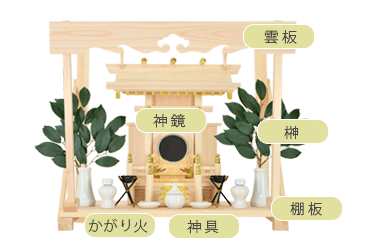 h3-11 神棚に飾る神具・お供物の置き方